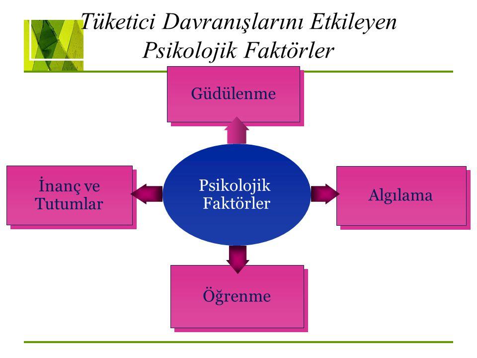 Tüketici Davranışlarını Etkileyen Psikolojik Faktörler