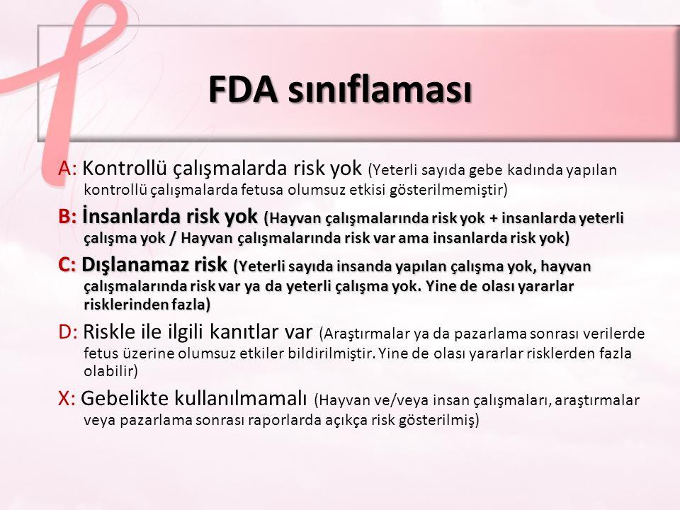 FDA sınıflaması