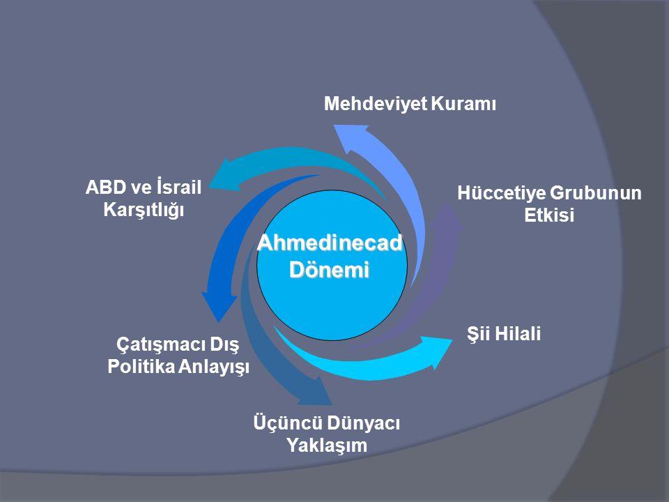 Ahmedinecad Dönemi Mehdeviyet Kuramı ABD ve İsrail Karşıtlığı