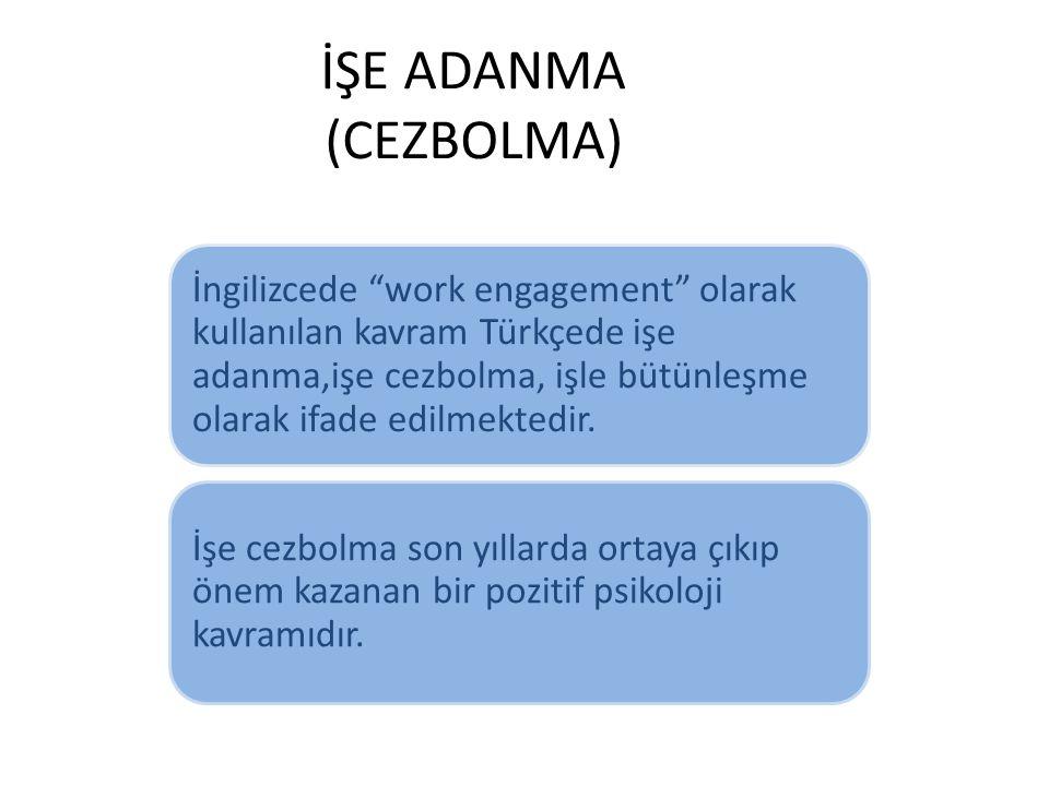 İŞE ADANMA (CEZBOLMA)