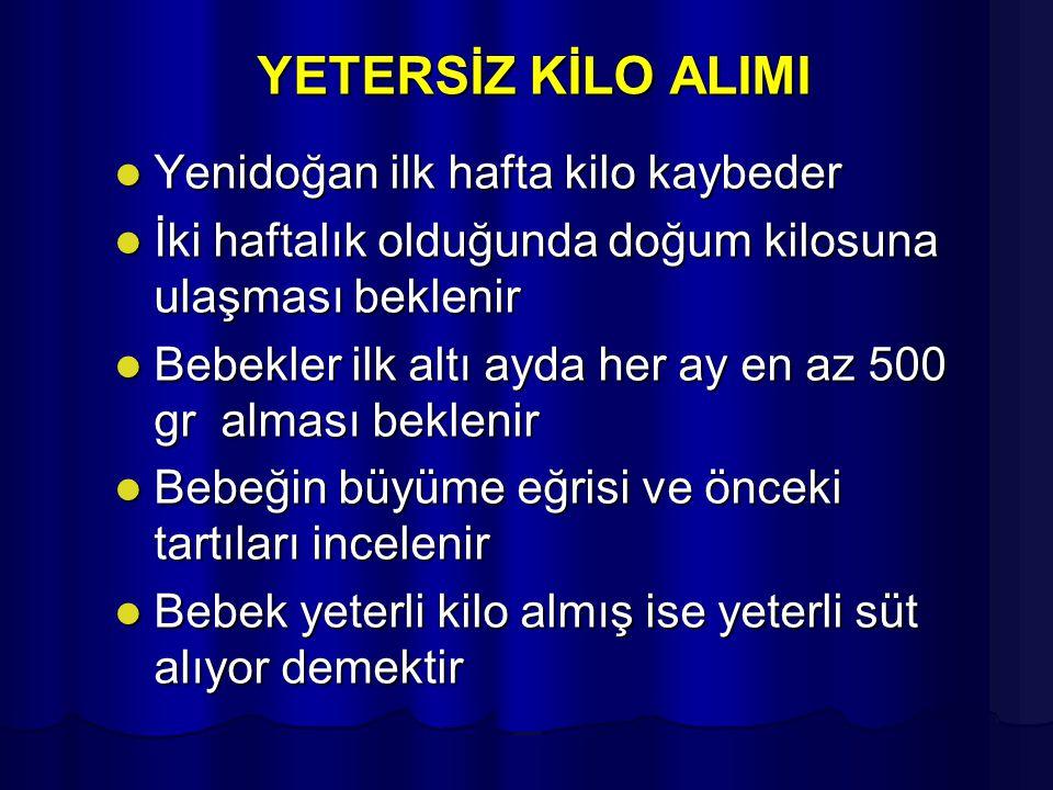 YETERSİZ KİLO ALIMI Yenidoğan ilk hafta kilo kaybeder