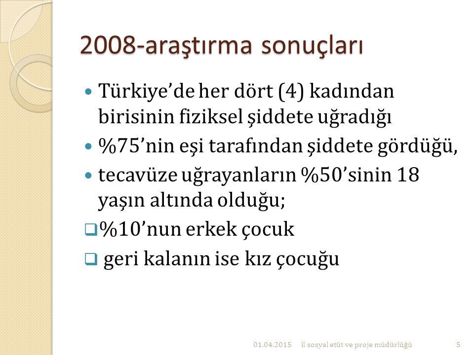 2008-araştırma sonuçları Türkiye'de her dört (4) kadından birisinin fiziksel şiddete uğradığı. %75'nin eşi tarafından şiddete gördüğü,