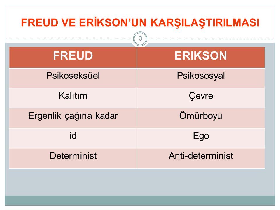 FREUD VE ERİKSON'UN KARŞILAŞTIRILMASI