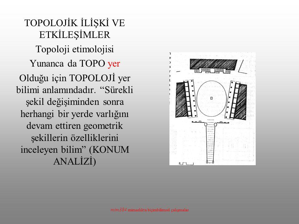 TOPOLOJİK İLİŞKİ VE ETKİLEŞİMLER Topoloji etimolojisi