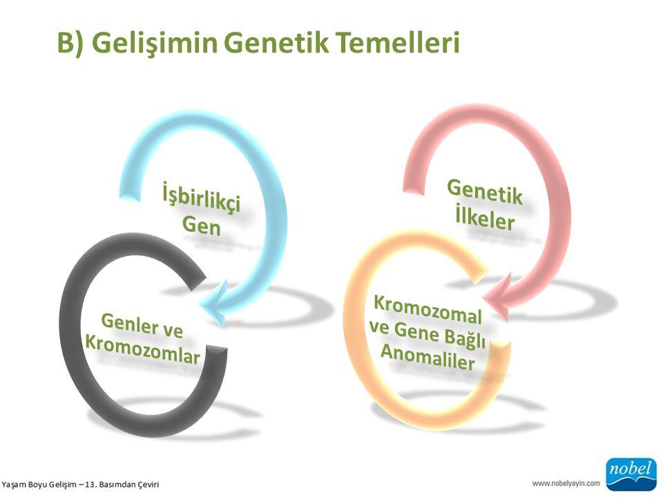 Kromozomal ve Gene Bağlı Anomaliler