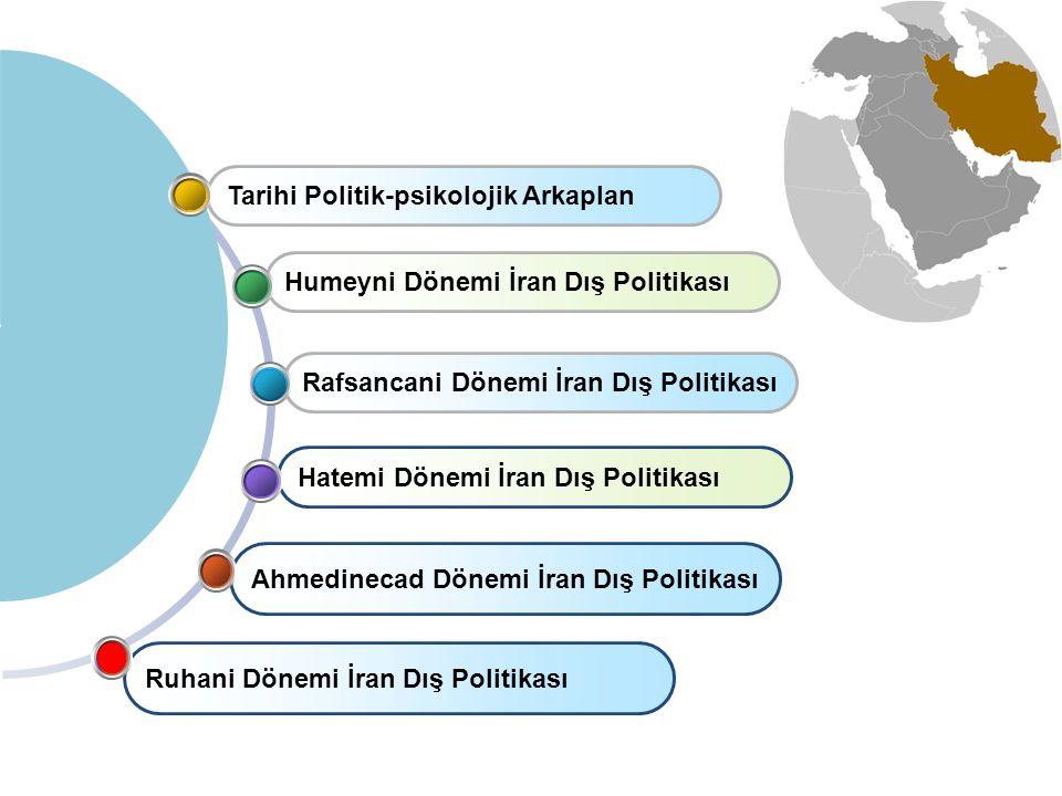Tarihi Politik-psikolojik Arkaplan