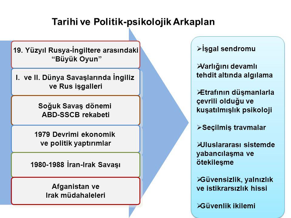 Tarihi ve Politik-psikolojik Arkaplan