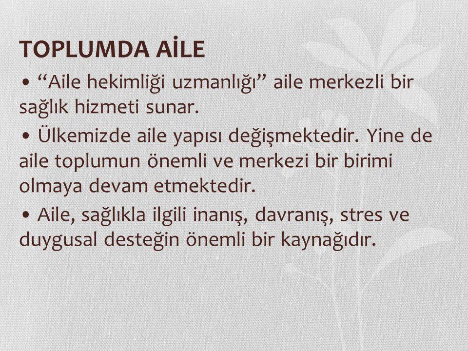 TOPLUMDA AİLE