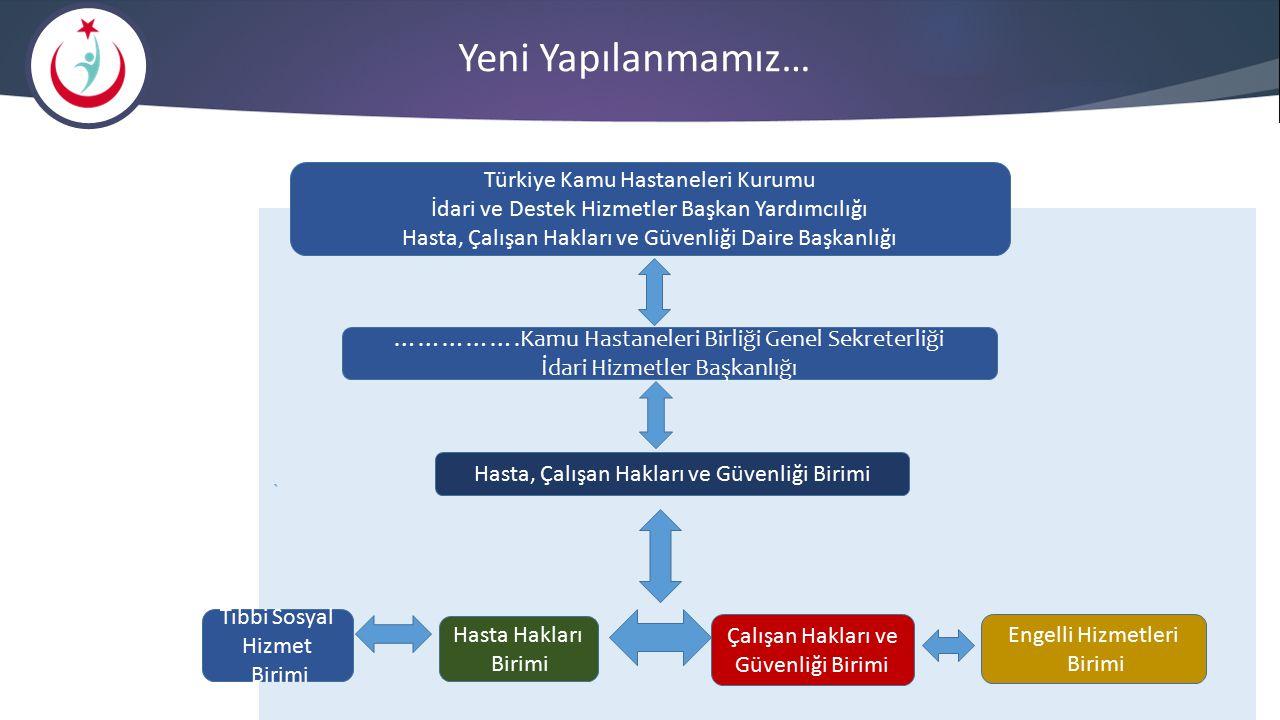 Yeni Yapılanmamız… Türkiye Kamu Hastaneleri Kurumu