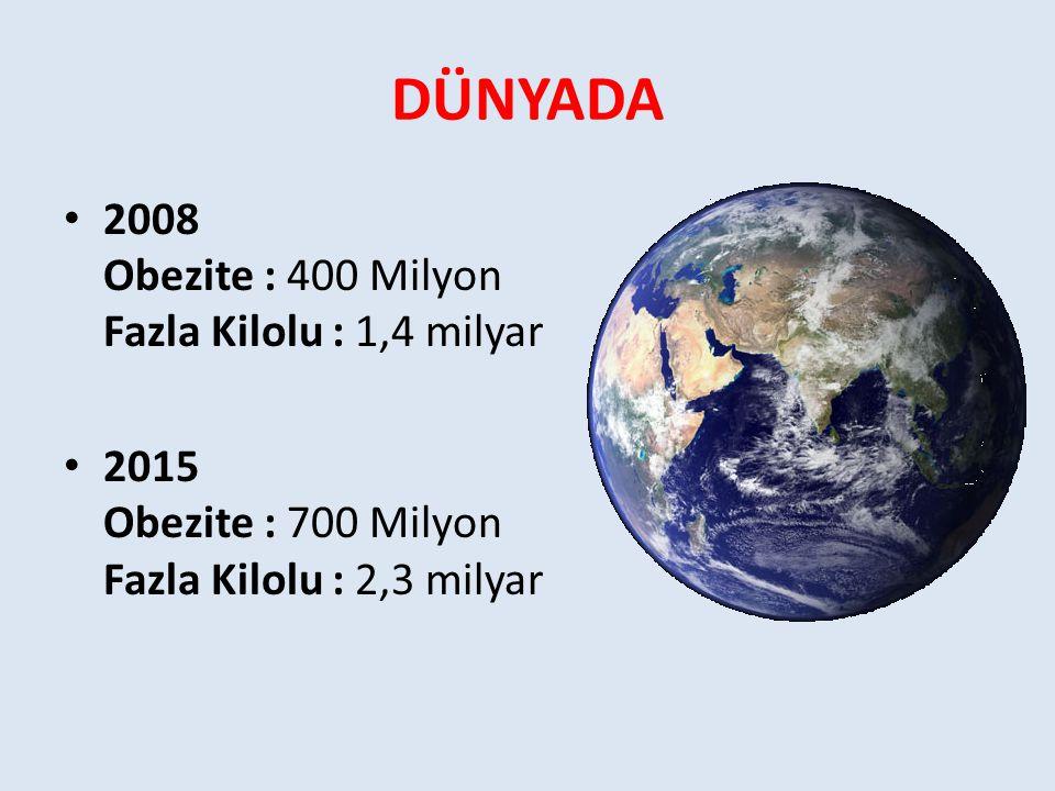 DÜNYADA 2008 Obezite : 400 Milyon Fazla Kilolu : 1,4 milyar