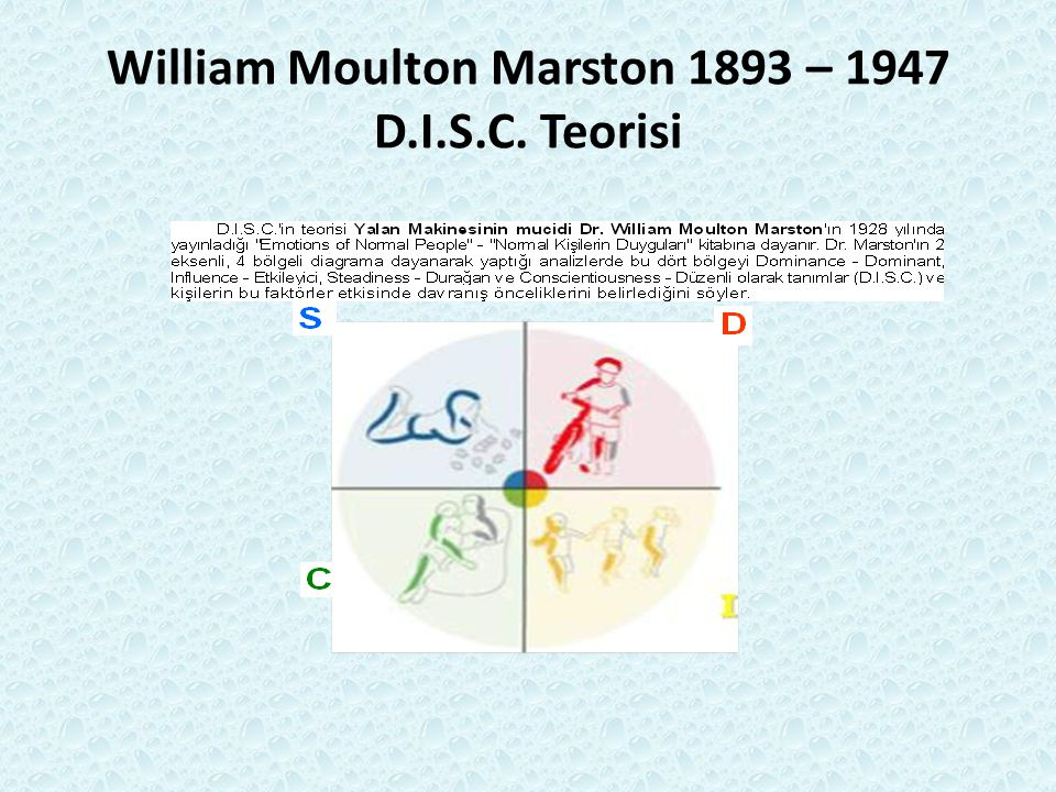 William Moulton Marston 1893 – 1947 D.I.S.C. Teorisi