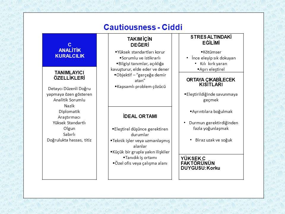 Cautiousness - Ciddi C ANALİTİK KURALCILIK TAKIM İÇİN DEĞERİ