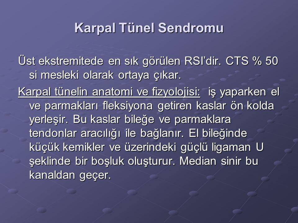 Karpal Tünel Sendromu Üst ekstremitede en sık görülen RSI'dir. CTS % 50 si mesleki olarak ortaya çıkar.