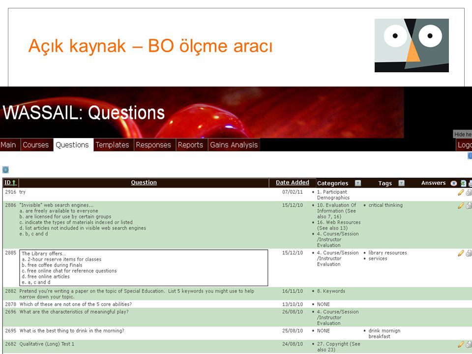 Açık kaynak – BO ölçme aracı