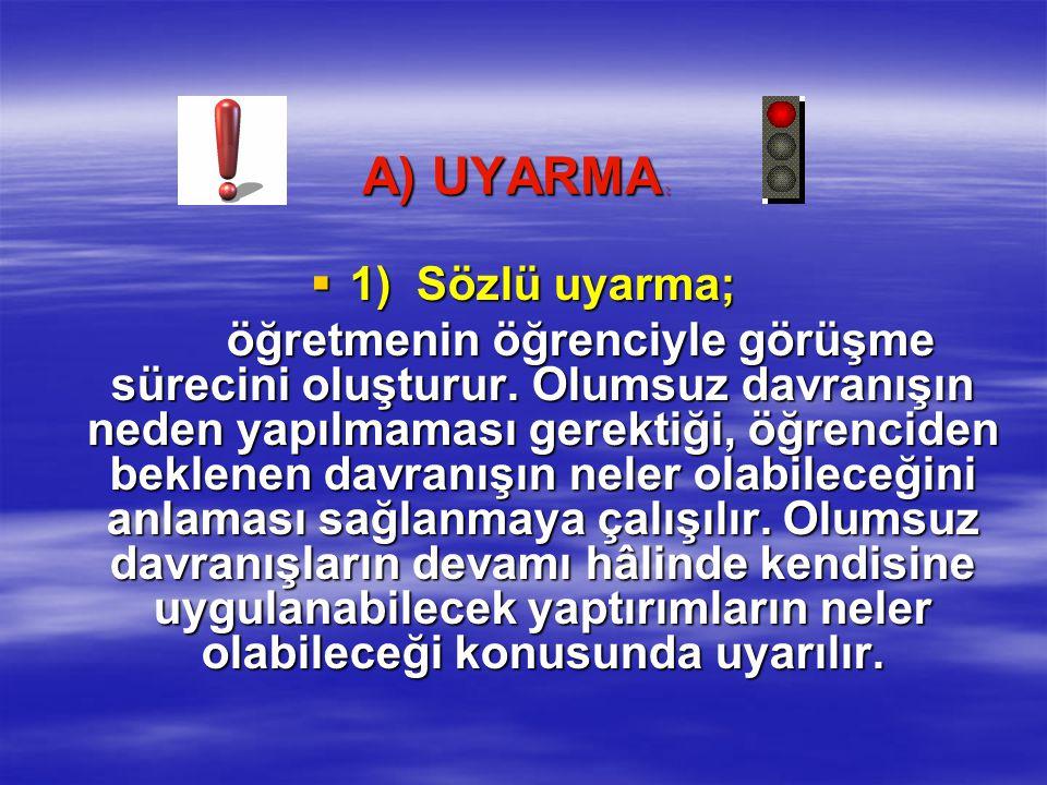 A) UYARMA : 1) Sözlü uyarma;