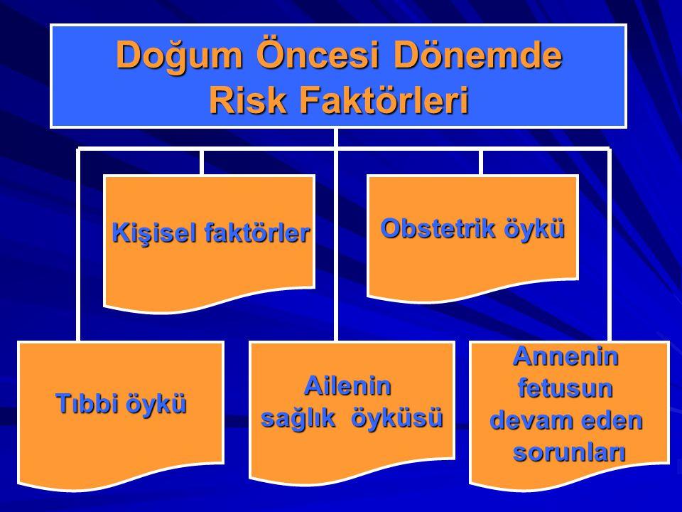 Doğum Öncesi Dönemde Risk Faktörleri