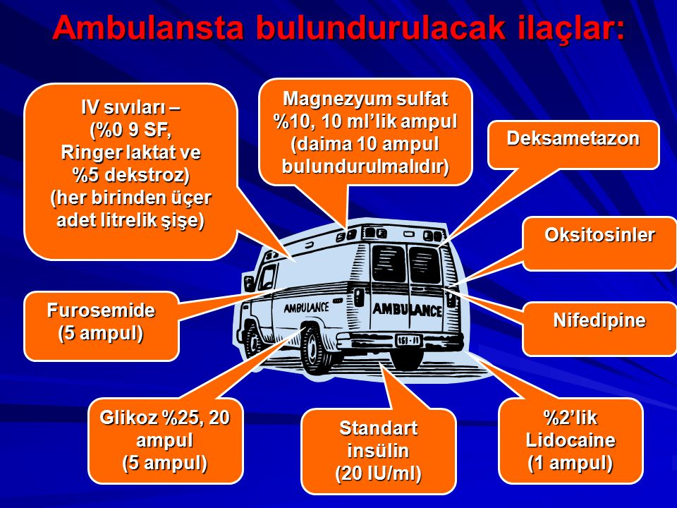 Ambulansta bulundurulacak ilaçlar: