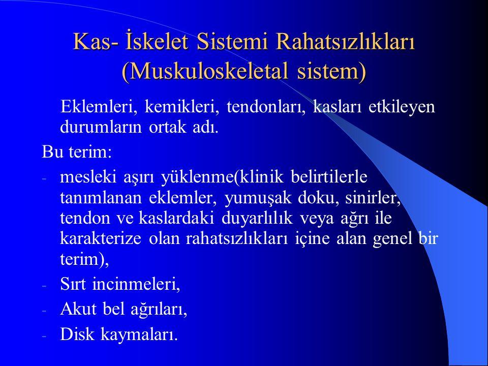 Kas- İskelet Sistemi Rahatsızlıkları (Muskuloskeletal sistem)