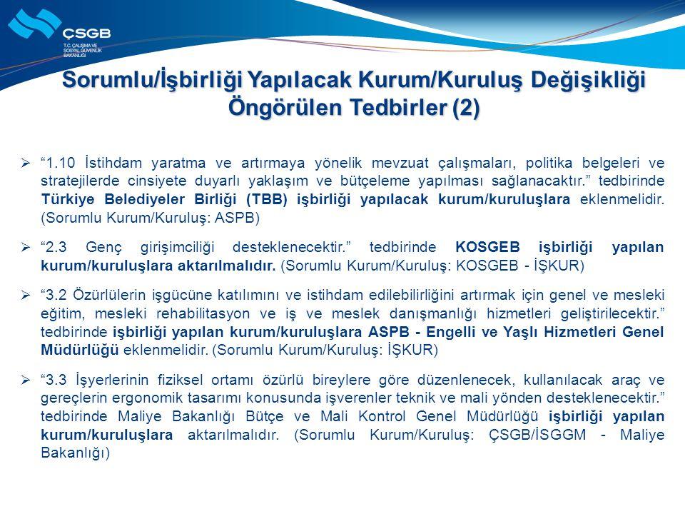 Sorumlu/İşbirliği Yapılacak Kurum/Kuruluş Değişikliği Öngörülen Tedbirler (2)