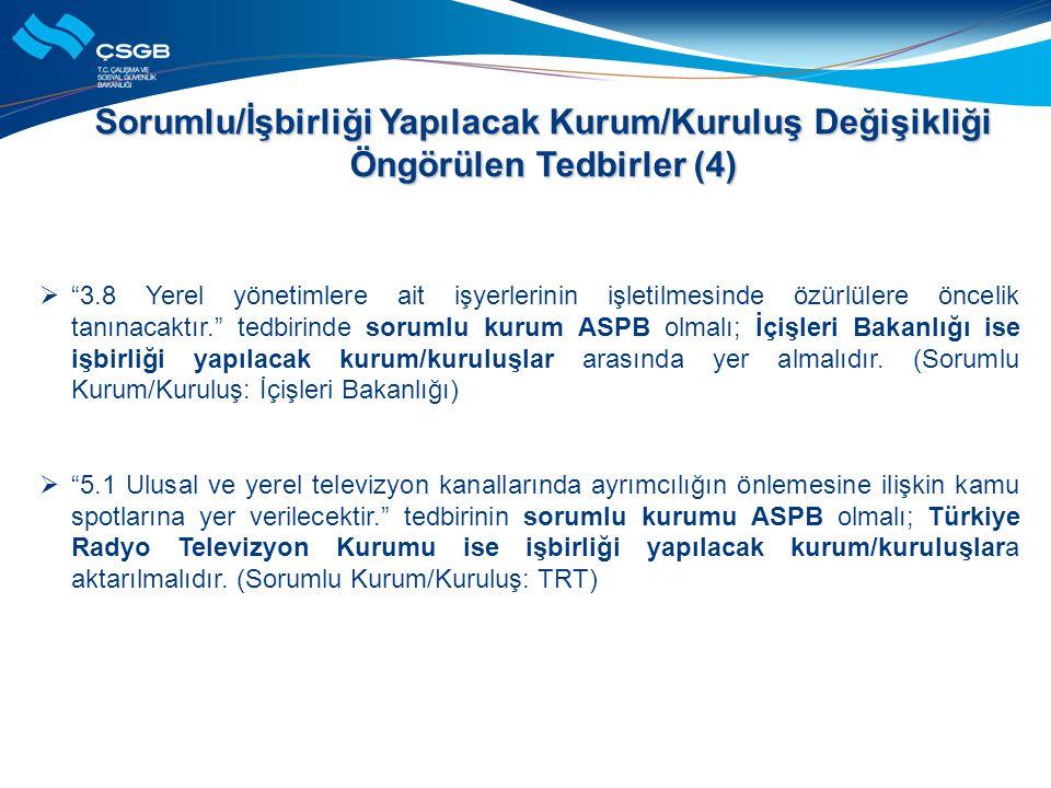 Sorumlu/İşbirliği Yapılacak Kurum/Kuruluş Değişikliği Öngörülen Tedbirler (4)