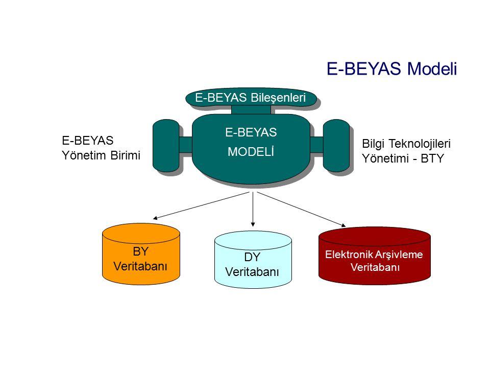 E-BEYAS Modeli E-BEYAS Bileşenleri E-BEYAS MODELİ