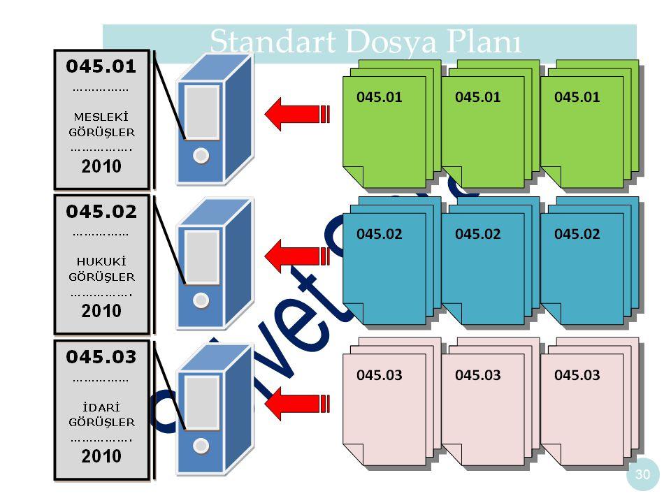 Standart Dosya Planı 30