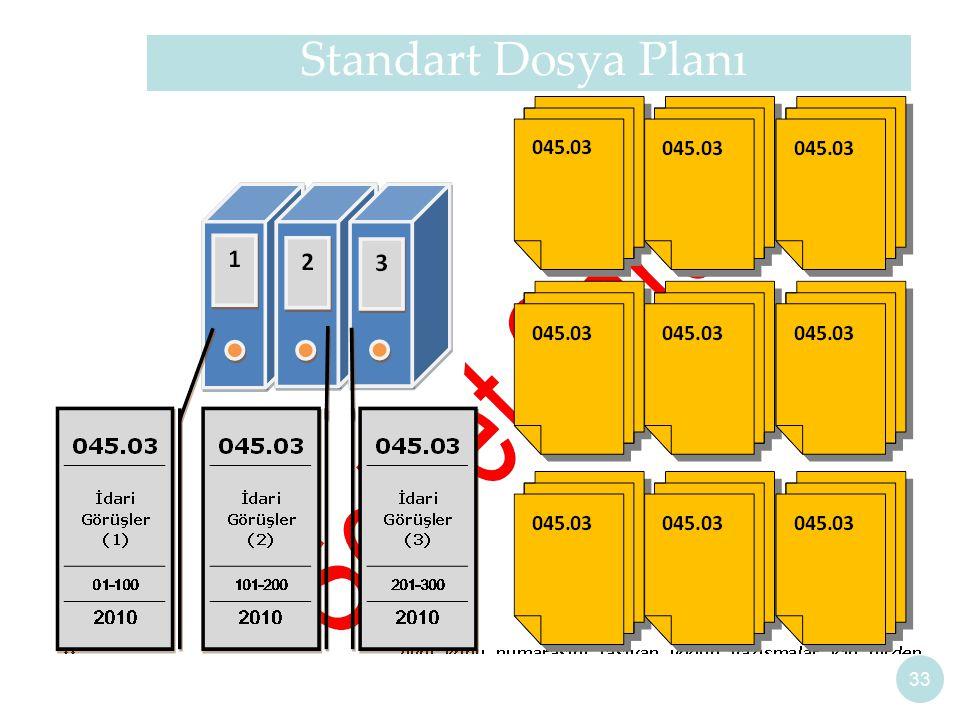 Standart Dosya Planı 33