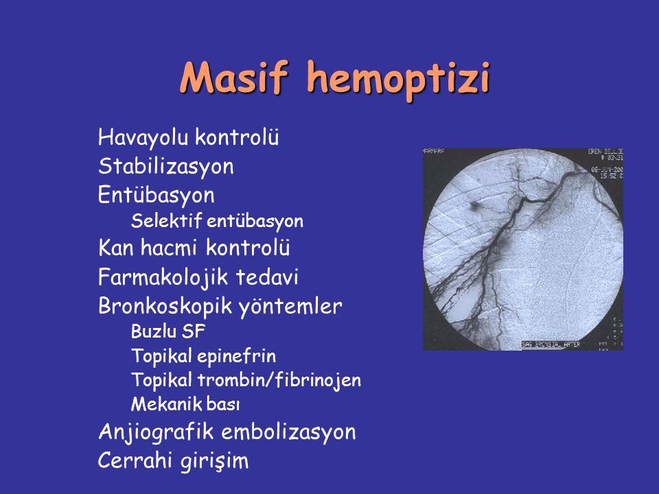 Masif hemoptizi Havayolu kontrolü Stabilizasyon Entübasyon