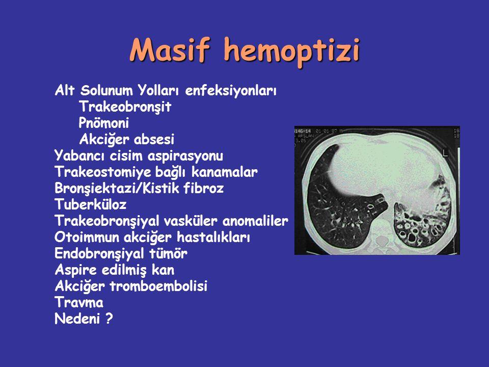 Masif hemoptizi Alt Solunum Yolları enfeksiyonları Trakeobronşit