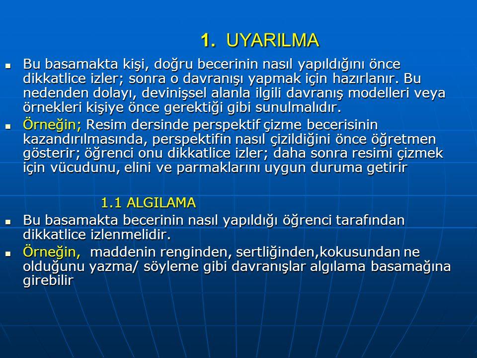 1. UYARILMA