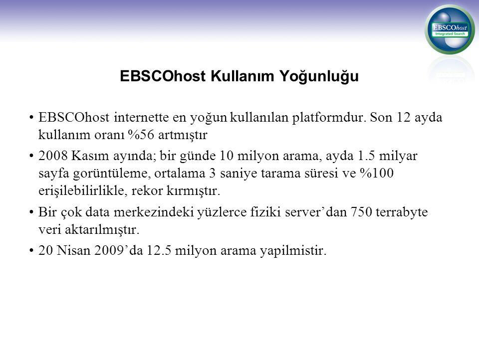 EBSCOhost Kullanım Yoğunluğu