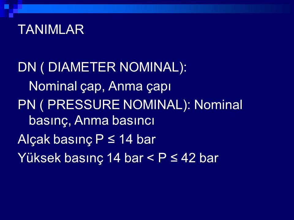 TANIMLAR DN ( DIAMETER NOMINAL): Nominal çap, Anma çapı. PN ( PRESSURE NOMINAL): Nominal basınç, Anma basıncı.