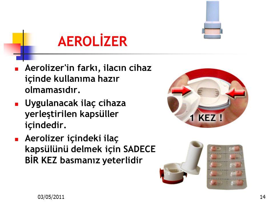 AEROLİZER Aerolizer in farkı, ilacın cihaz içinde kullanıma hazır olmamasıdır. Uygulanacak ilaç cihaza yerleştirilen kapsüller içindedir.