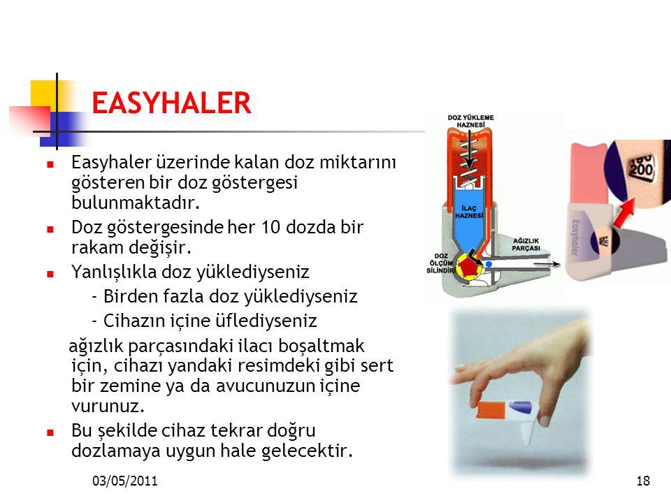 EASYHALER Easyhaler üzerinde kalan doz miktarını gösteren bir doz göstergesi bulunmaktadır. Doz göstergesinde her 10 dozda bir rakam değişir.