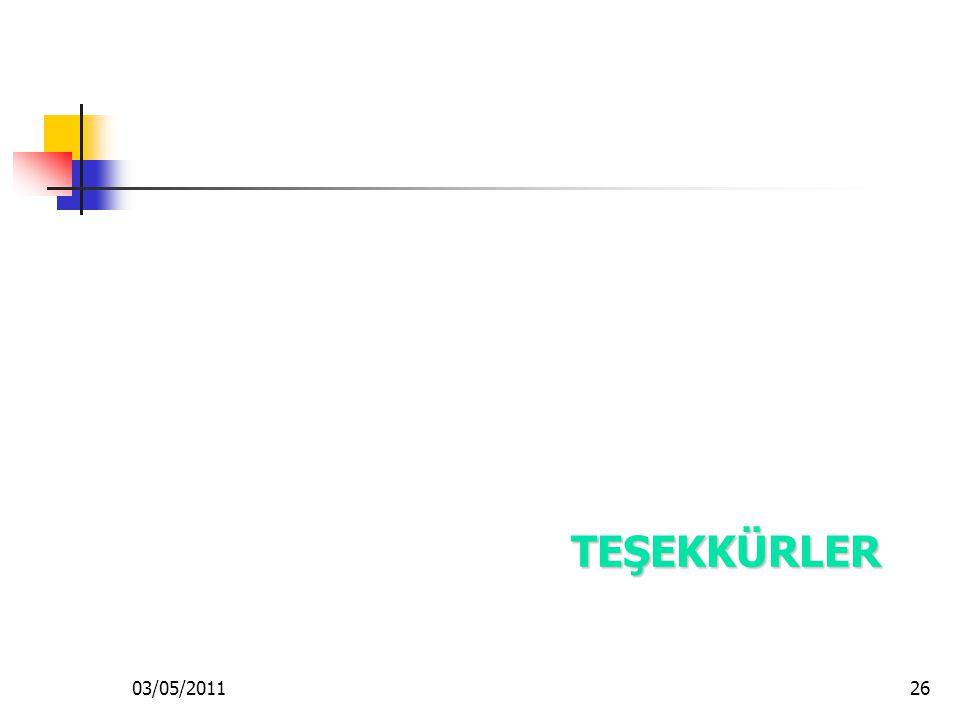 TEŞEKKÜRLER 03/05/2011