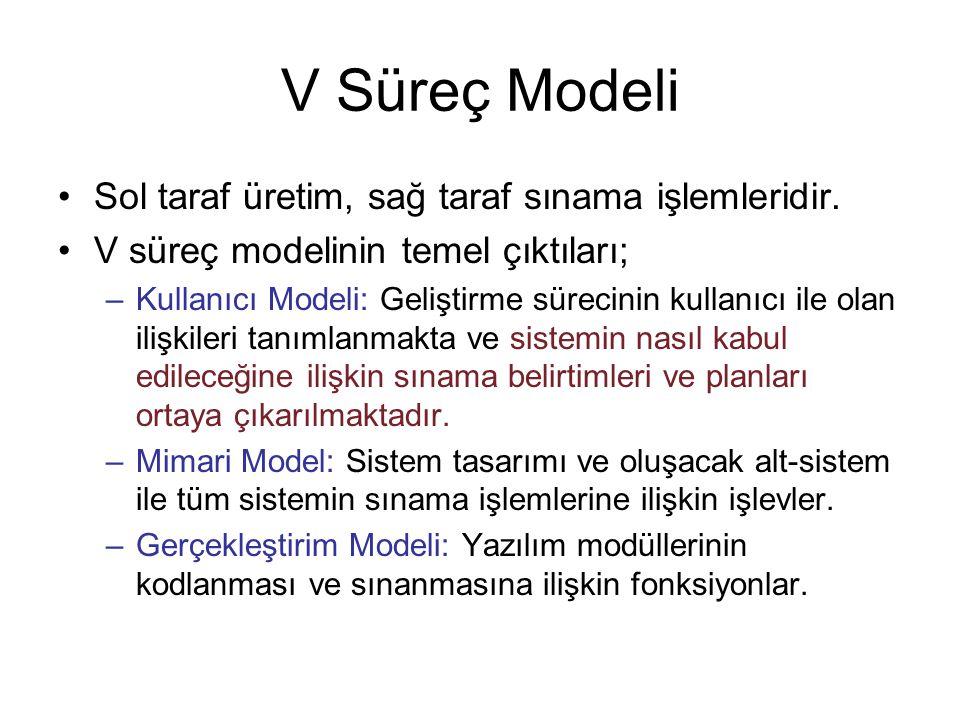V Süreç Modeli Sol taraf üretim, sağ taraf sınama işlemleridir.