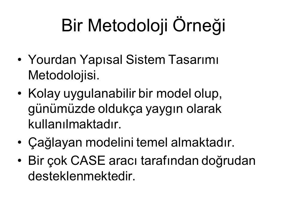 Bir Metodoloji Örneği Yourdan Yapısal Sistem Tasarımı Metodolojisi.