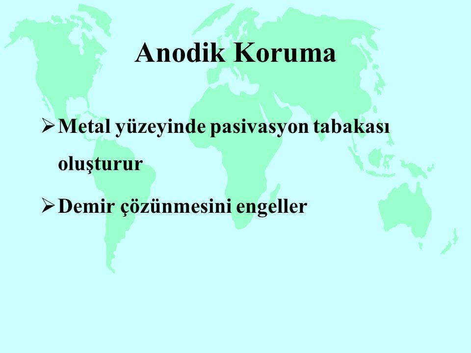 Anodik Koruma Metal yüzeyinde pasivasyon tabakası oluşturur