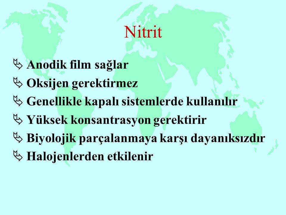 Nitrit Anodik film sağlar Oksijen gerektirmez