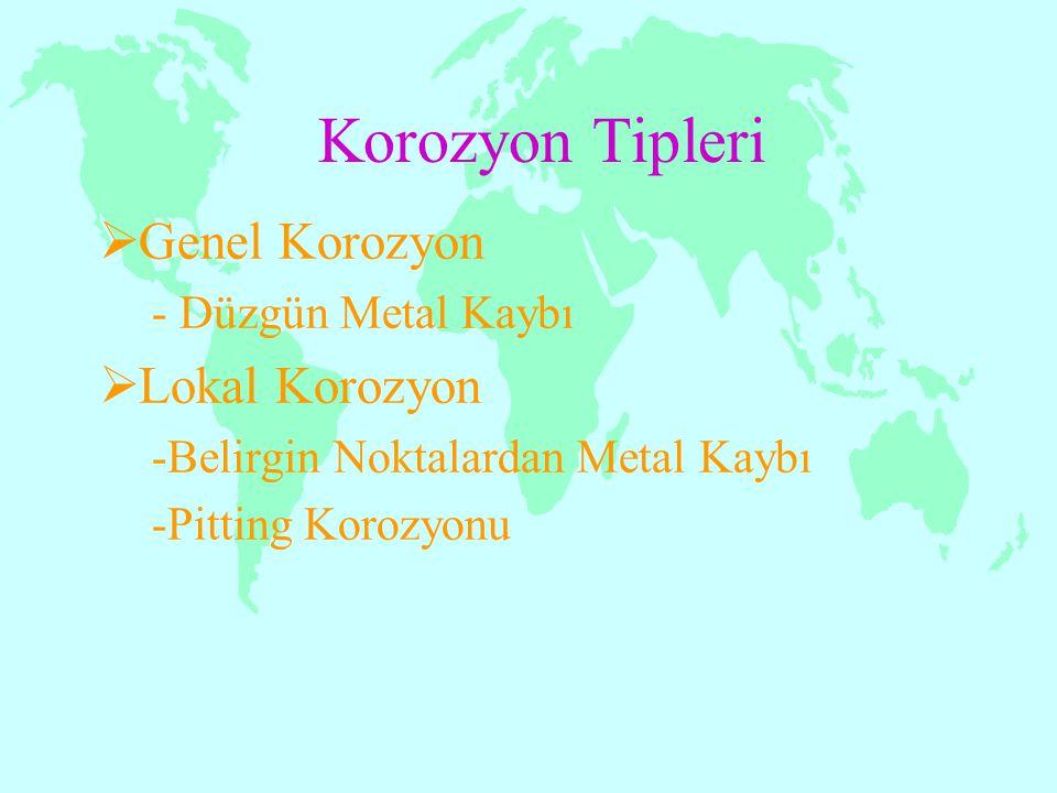 Korozyon Tipleri Genel Korozyon Lokal Korozyon - Düzgün Metal Kaybı