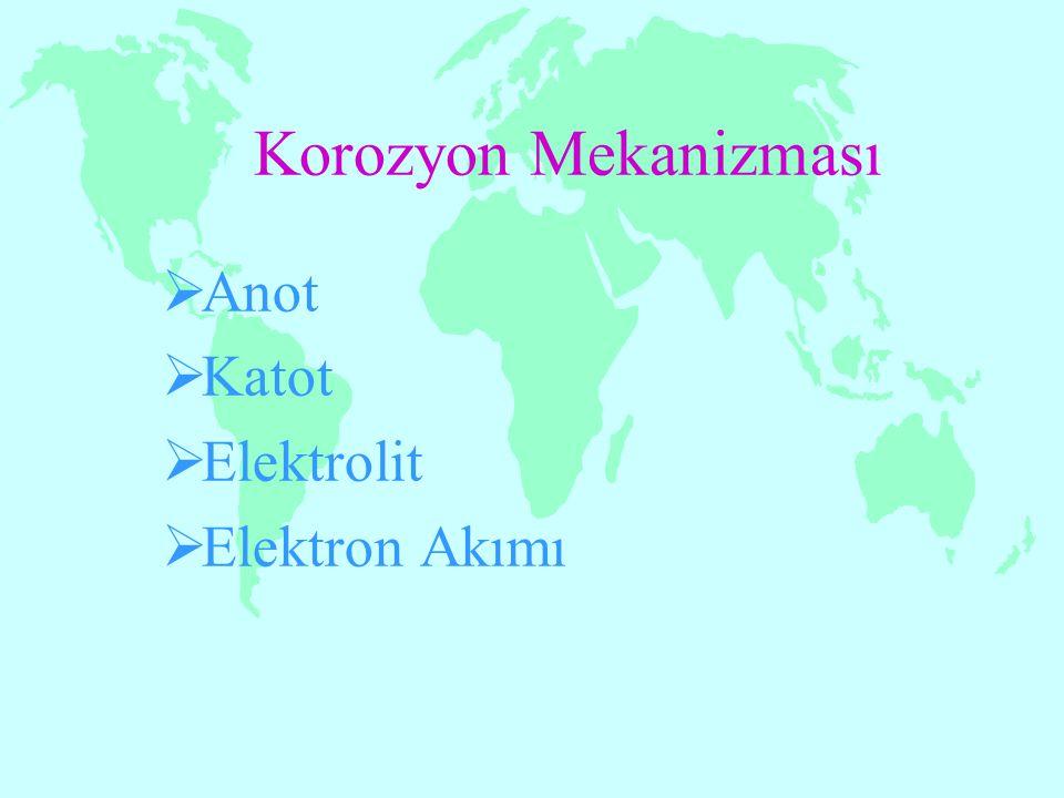 Korozyon Mekanizması Anot Katot Elektrolit Elektron Akımı 4