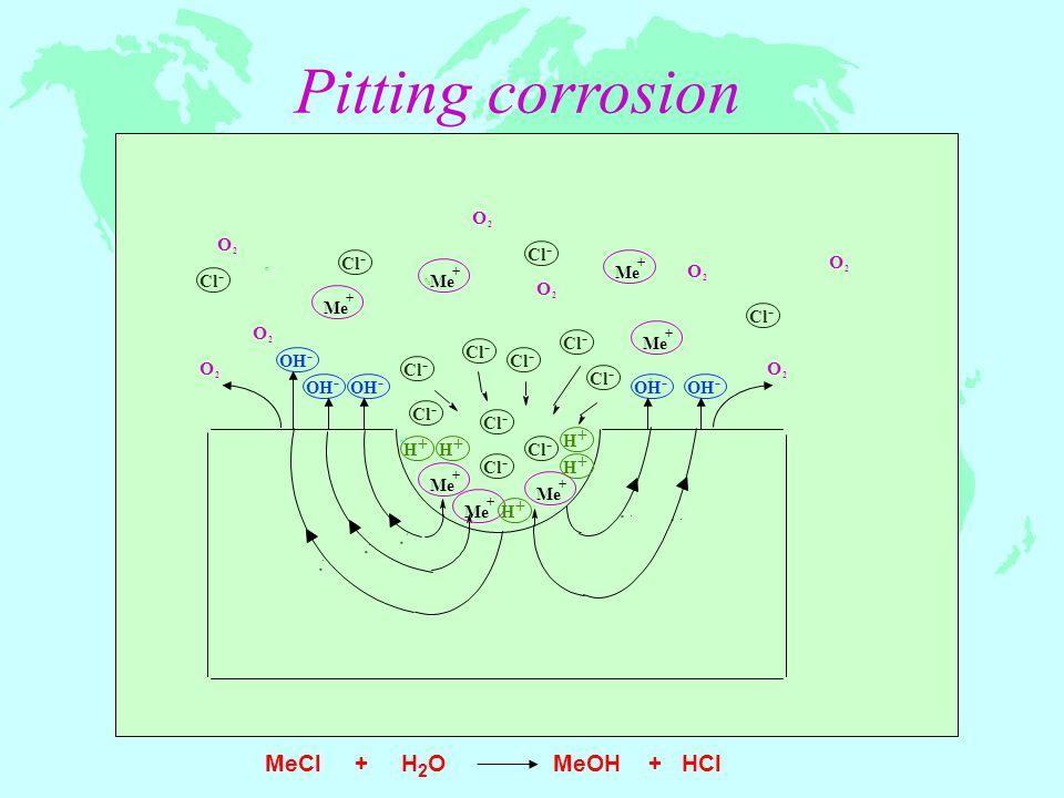 Pitting corrosion MeCl + H2O MeOH + HCl O O O O O O O O Cl - Cl - Me