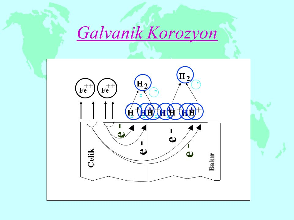 Galvanik Korozyon e e e e - - - - + + + + + + + H ++ ++ H H H H H H H