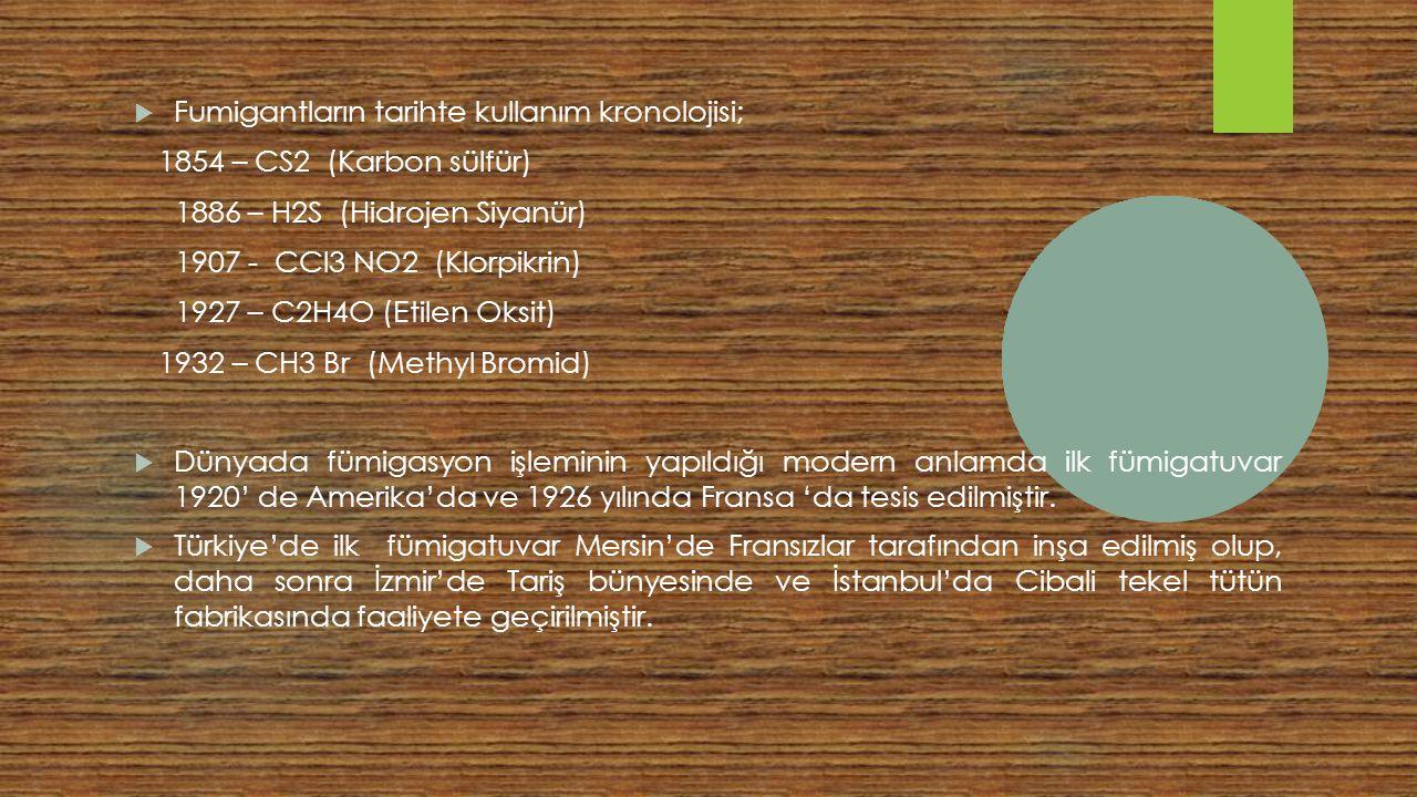 Fumigantların tarihte kullanım kronolojisi;