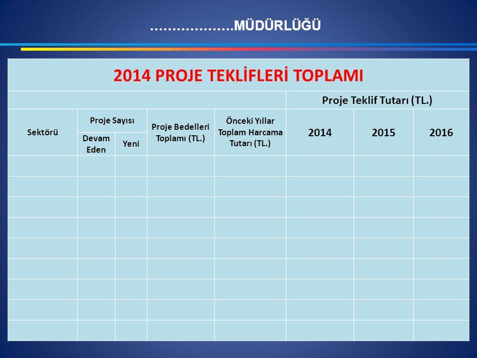 2014 PROJE TEKLİFLERİ TOPLAMI