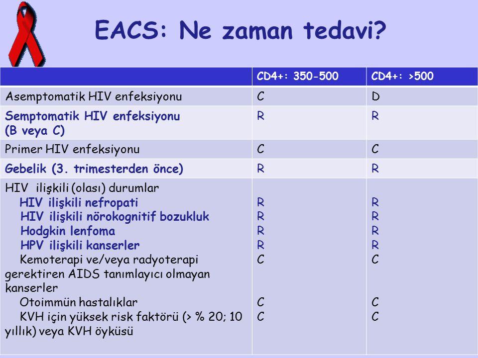 EACS: Ne zaman tedavi Asemptomatik HIV enfeksiyonu C D