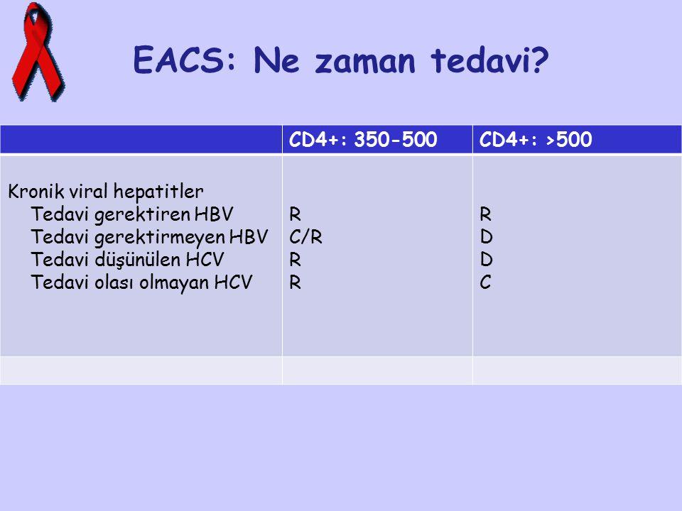 EACS: Ne zaman tedavi CD4+: 350-500 CD4+: >500