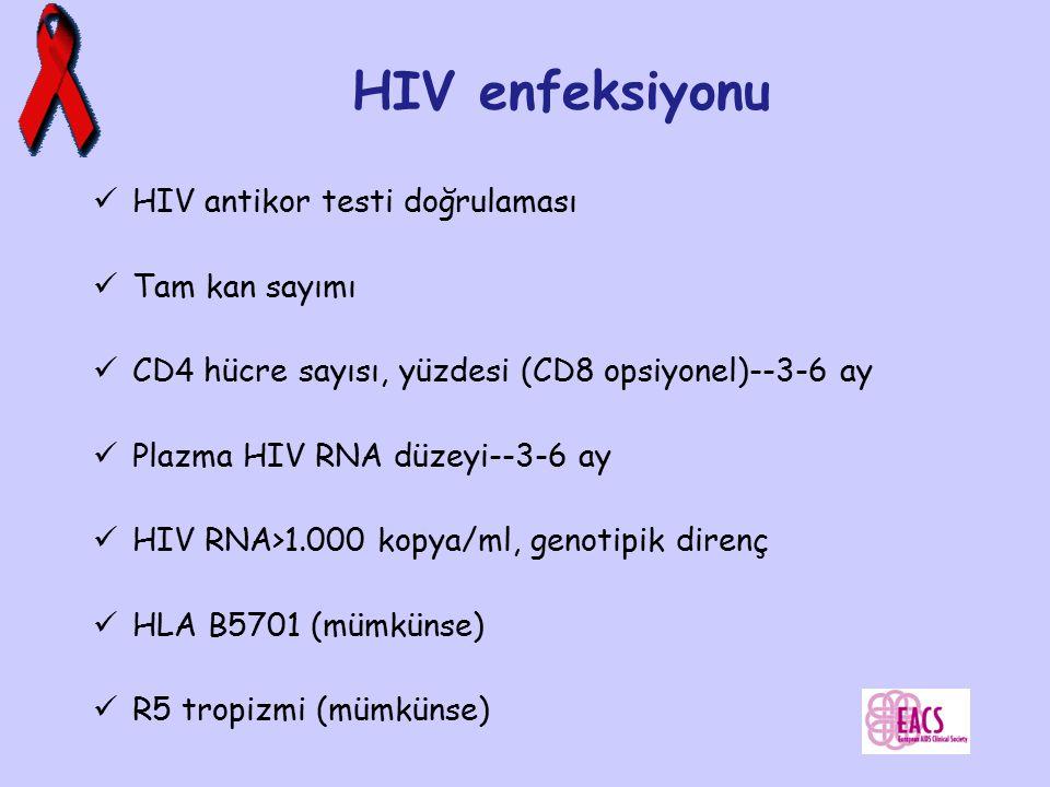 HIV enfeksiyonu HIV antikor testi doğrulaması Tam kan sayımı