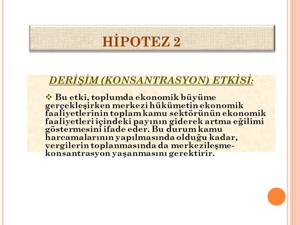 DERİŞİM (KONSANTRASYON) ETKİSİ: