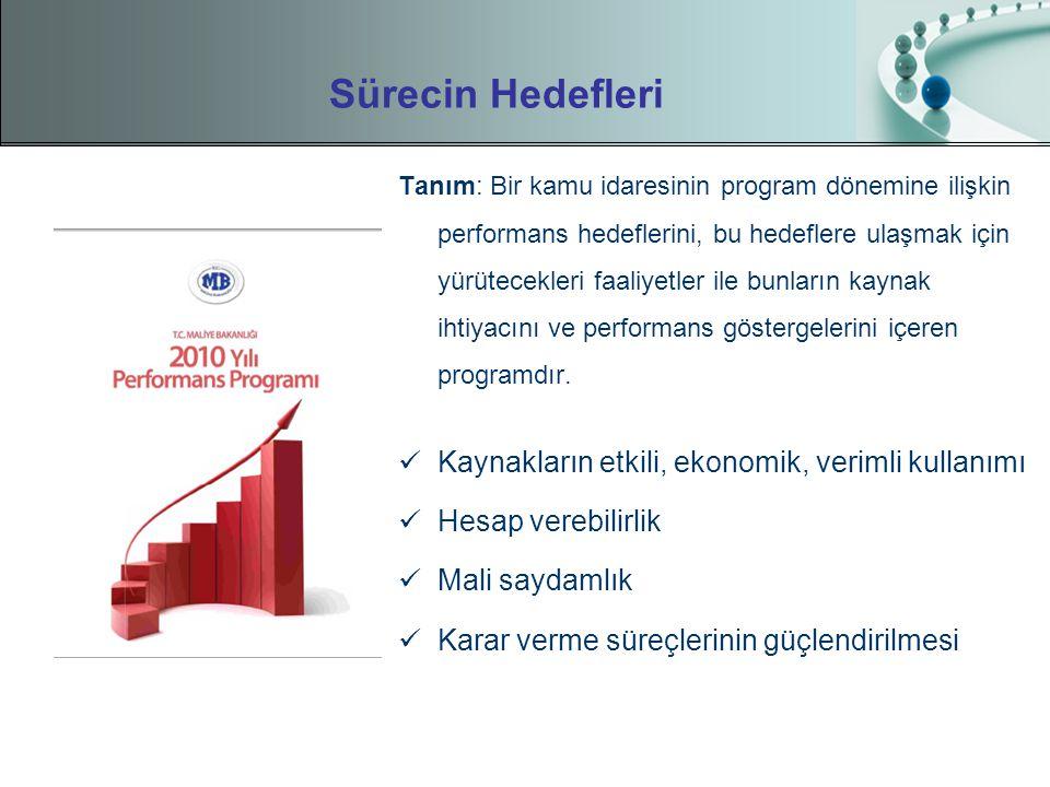 Sürecin Hedefleri Kaynakların etkili, ekonomik, verimli kullanımı